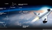 XCOR space flight