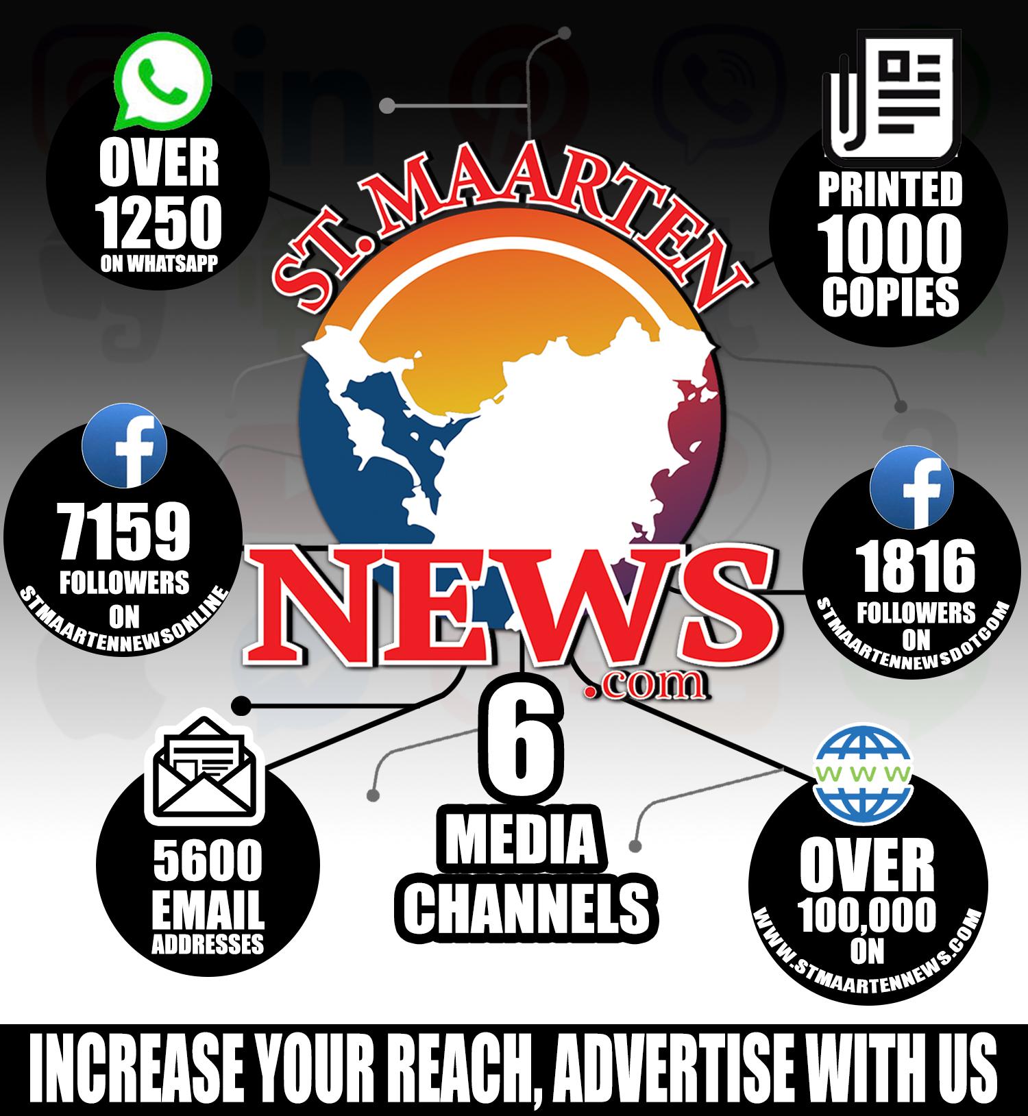 6 media channels StMaartenNews.com