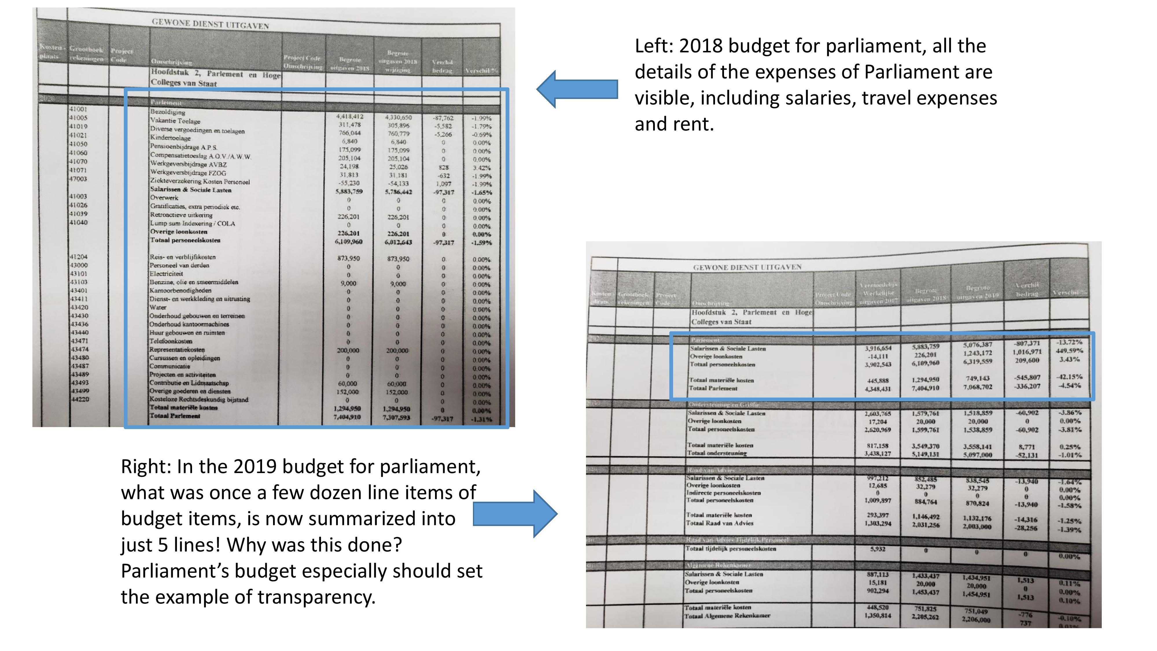 comparison 2018 2019 budget-page-001