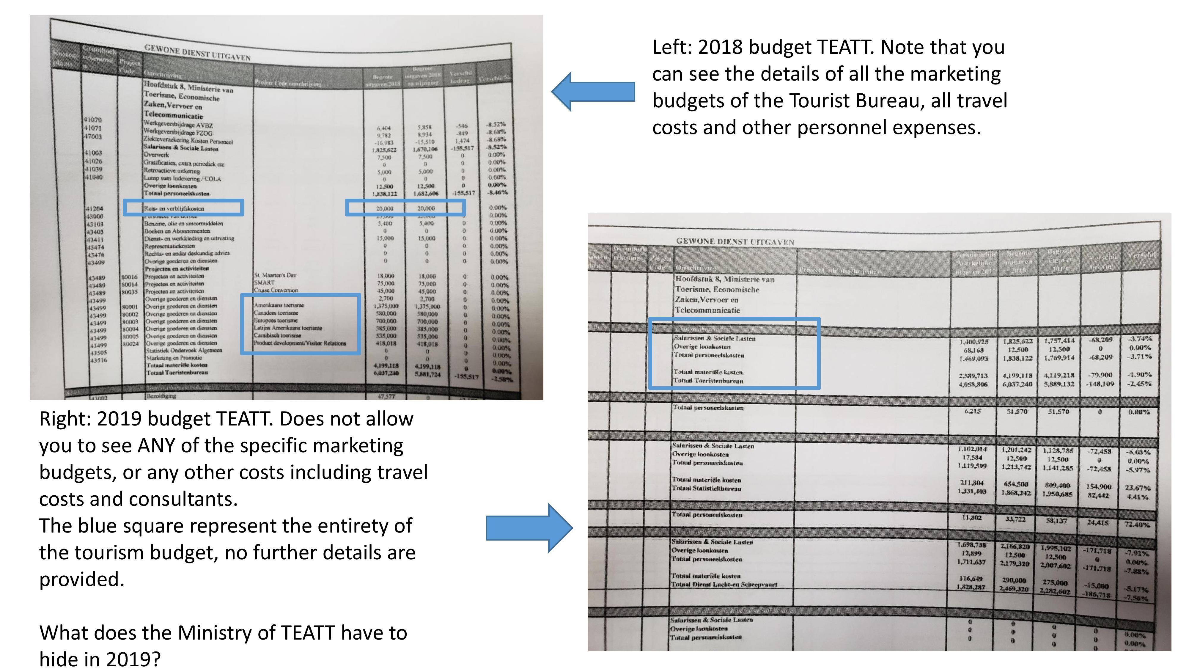 comparison 2018 2019 budget-page-002