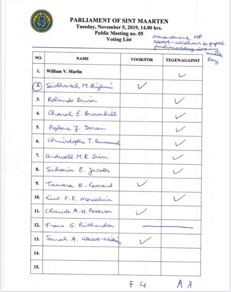 Voting List Amendment Mullet Bay Inquiry Proposal - 20191105
