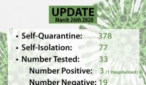 Corona Virus Daily Stats - 26 March 2020