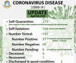 COVID-19 Update 5 March 2020