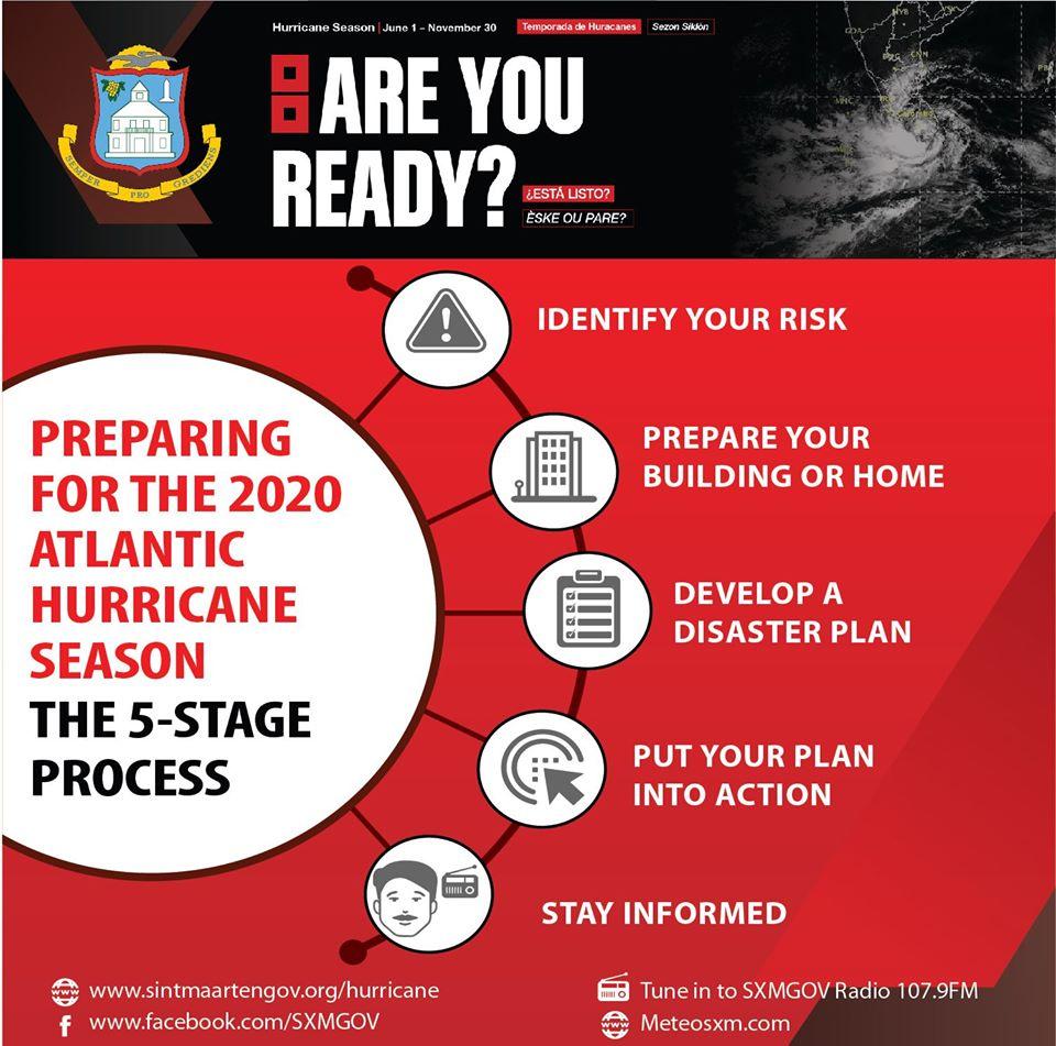 Preparing for 2020 Hurricane Season flyer