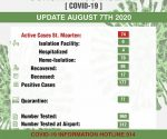 COVID-19 Update per 7 Aug 2020